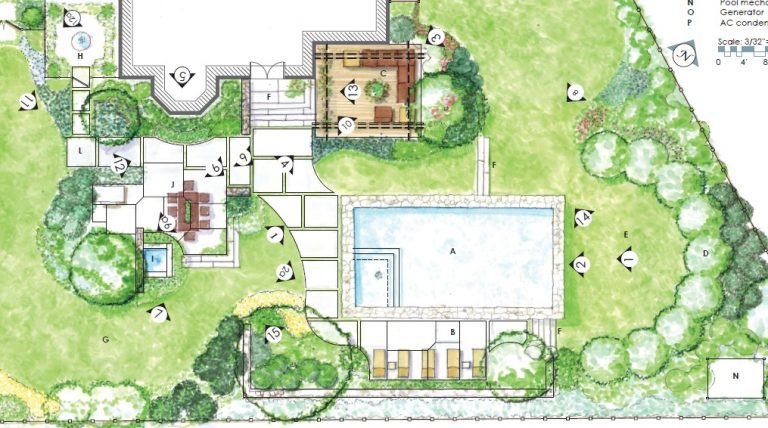 Overview of the Pool Design Build Process | Cirrus Pools